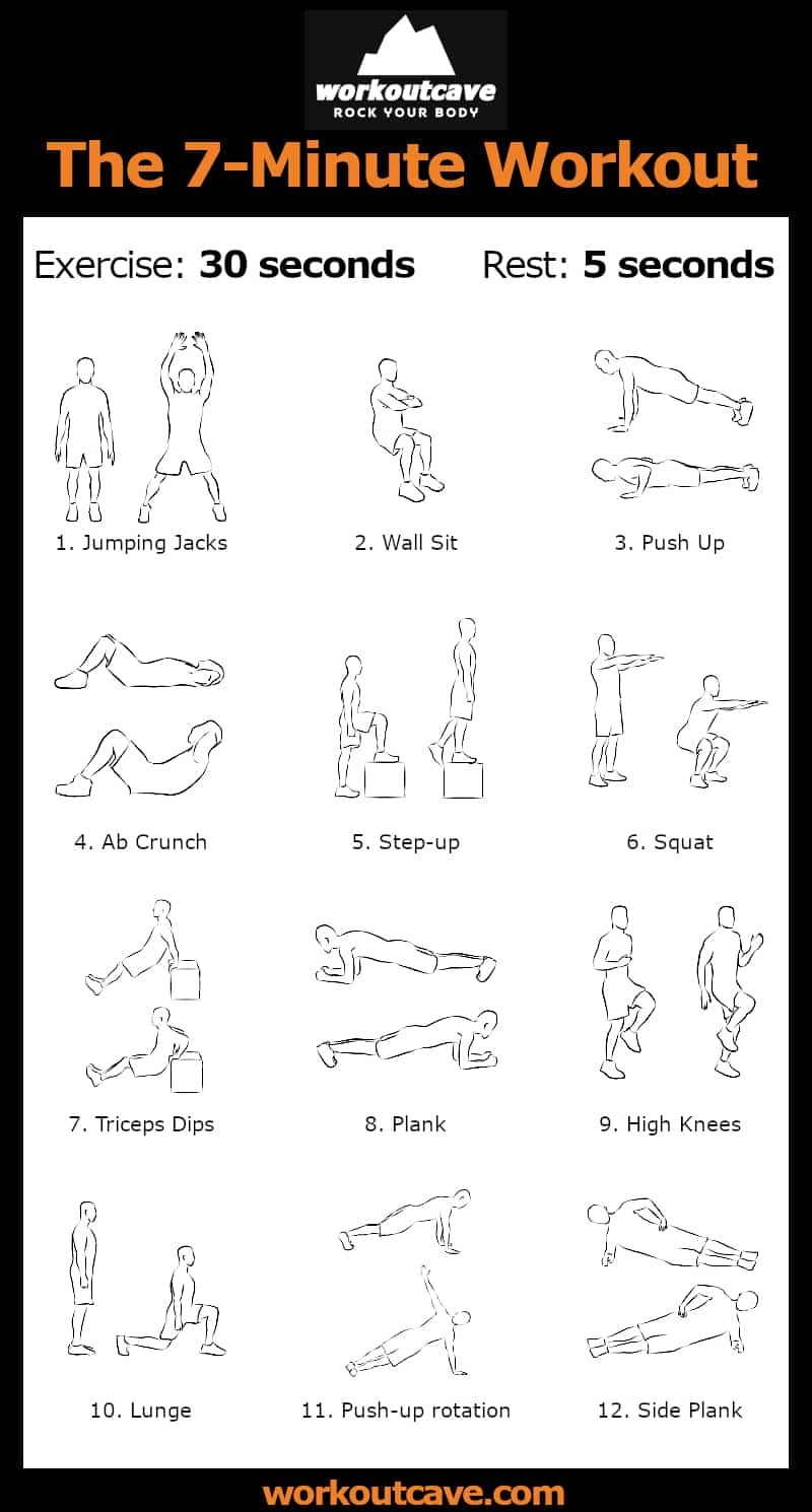 7 Minute Workout Full Info Graphics