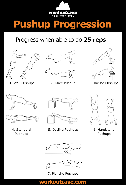 Pushup Progression 5