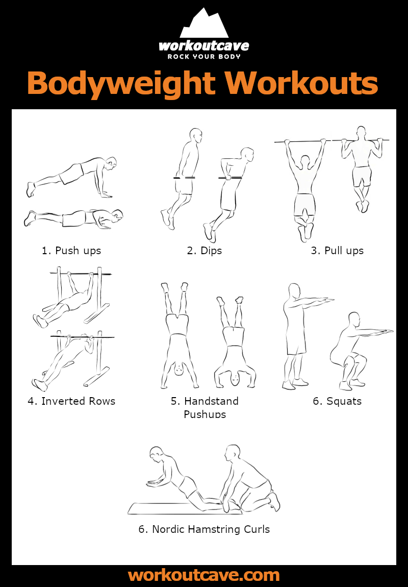 Bodyweight Workouts Info Graphic